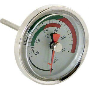 Rauchgas-Thermometer