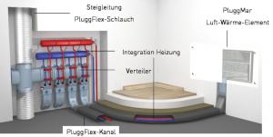 PluggMar System